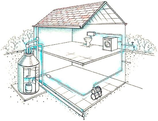 vodoprovod-v-chastnom-dome-1